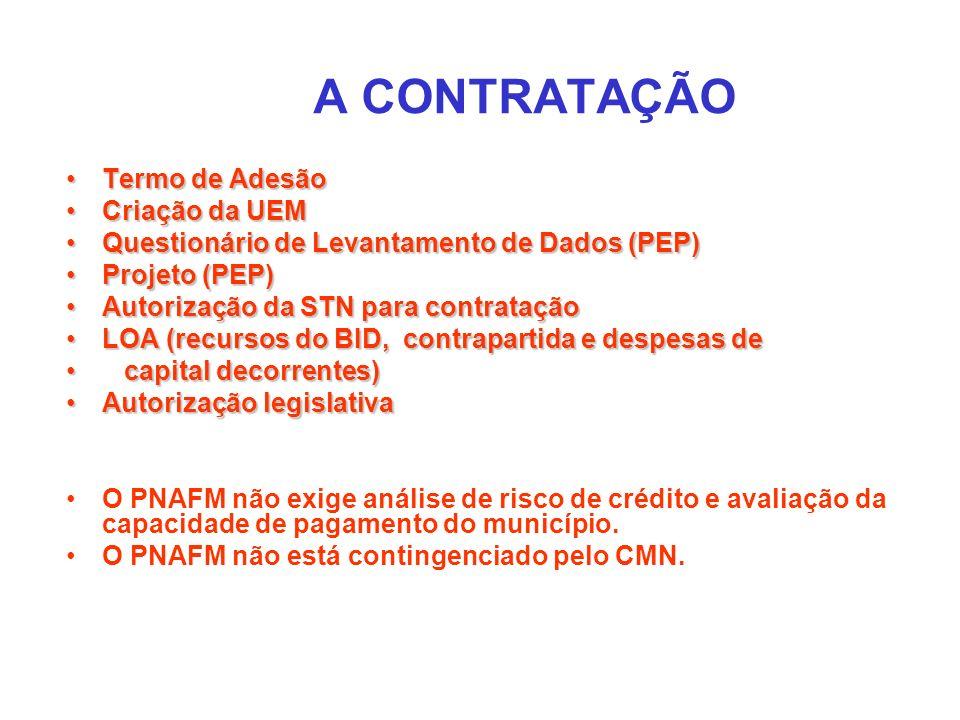 A CONTRATAÇÃO Termo de AdesãoTermo de Adesão Criação da UEMCriação da UEM Questionário de Levantamento de Dados (PEP)Questionário de Levantamento de Dados (PEP) Projeto (PEP)Projeto (PEP) Autorização da STN para contrataçãoAutorização da STN para contratação LOA (recursos do BID, contrapartida e despesas deLOA (recursos do BID, contrapartida e despesas de capital decorrentes) capital decorrentes) Autorização legislativaAutorização legislativa O PNAFM não exige análise de risco de crédito e avaliação da capacidade de pagamento do município.
