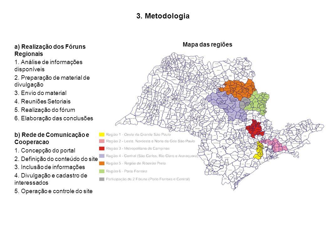 3. Metodologia a) Realização dos Fóruns Regionais 1. Análise de informações disponíveis 2. Preparação de material de divulgação 3. Envio do material 4