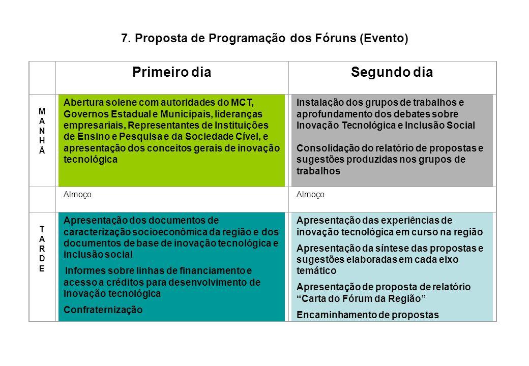 7. Proposta de Programação dos Fóruns (Evento) Primeiro diaSegundo dia MANHÃ MANHÃ Abertura solene com autoridades do MCT, Governos Estadual e Municip