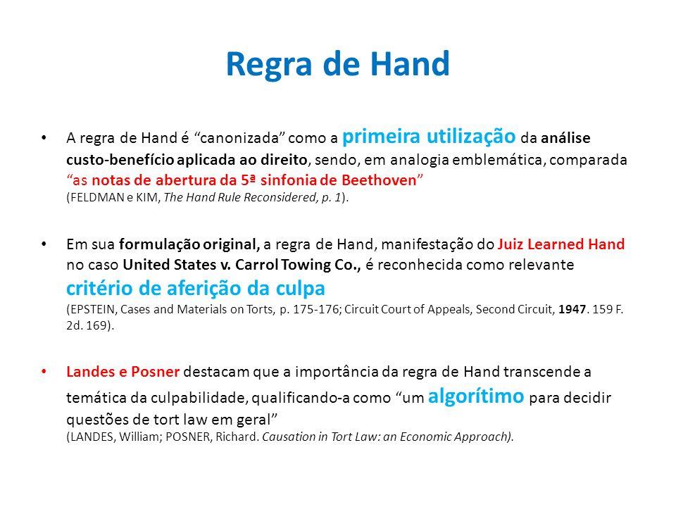 Regra de Hand A regra de Hand é canonizada como a primeira utilização da análise custo-benefício aplicada ao direito, sendo, em analogia emblemática,