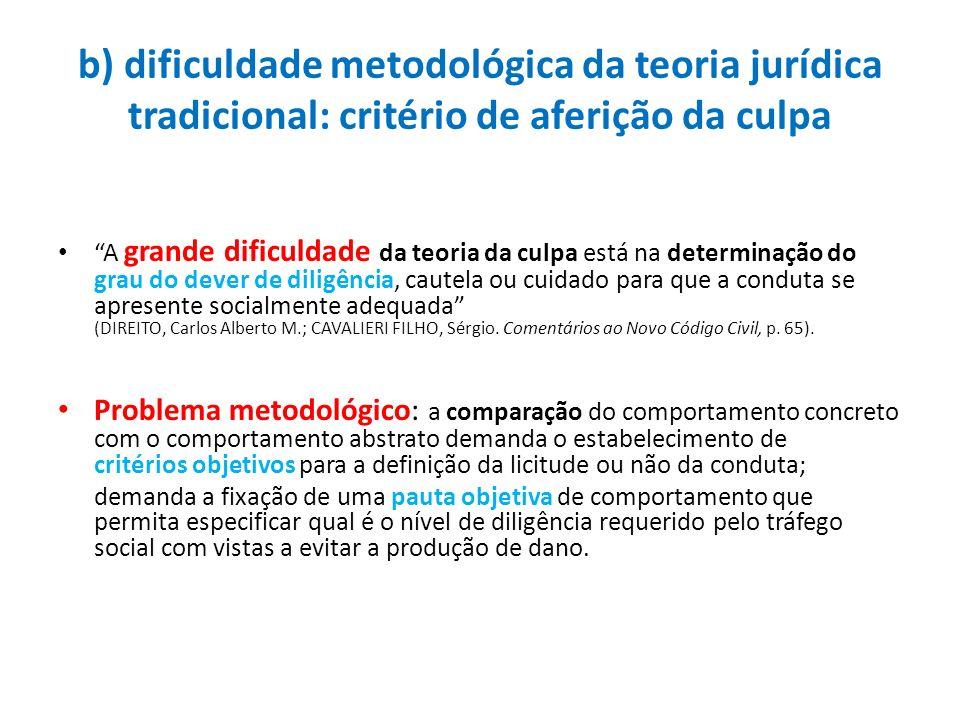 b) dificuldade metodológica da teoria jurídica tradicional: critério de aferição da culpa A grande dificuldade da teoria da culpa está na determinação