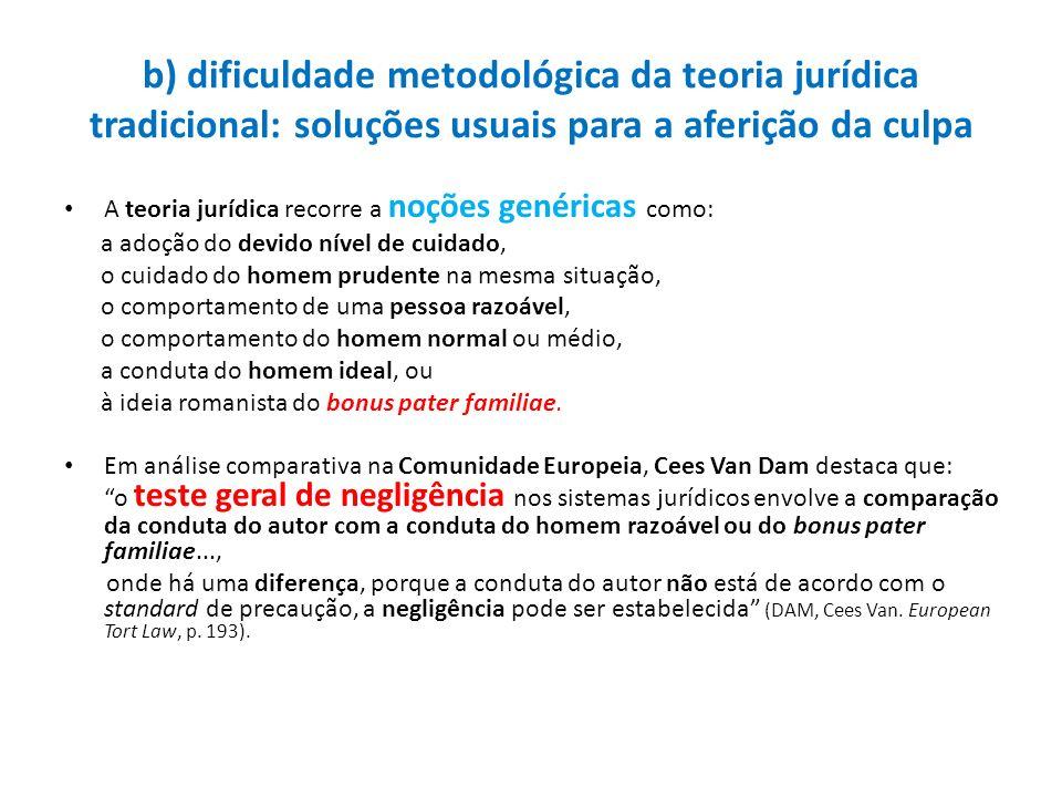 b) dificuldade metodológica da teoria jurídica tradicional: soluções usuais para a aferição da culpa A teoria jurídica recorre a noções genéricas como