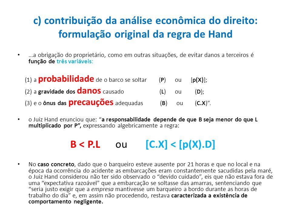 c) contribuição da análise econômica do direito: formulação original da regra de Hand...a obrigação do proprietário, como em outras situações, de evit