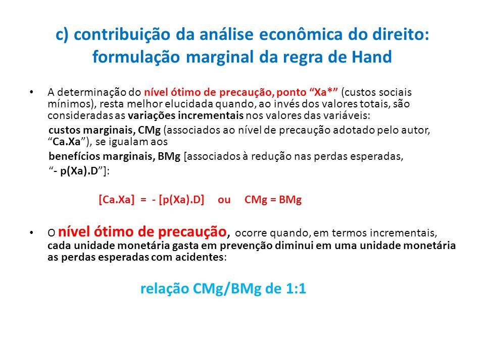c) contribuição da análise econômica do direito: formulação marginal da regra de Hand A determinação do nível ótimo de precaução, ponto Xa* (custos so