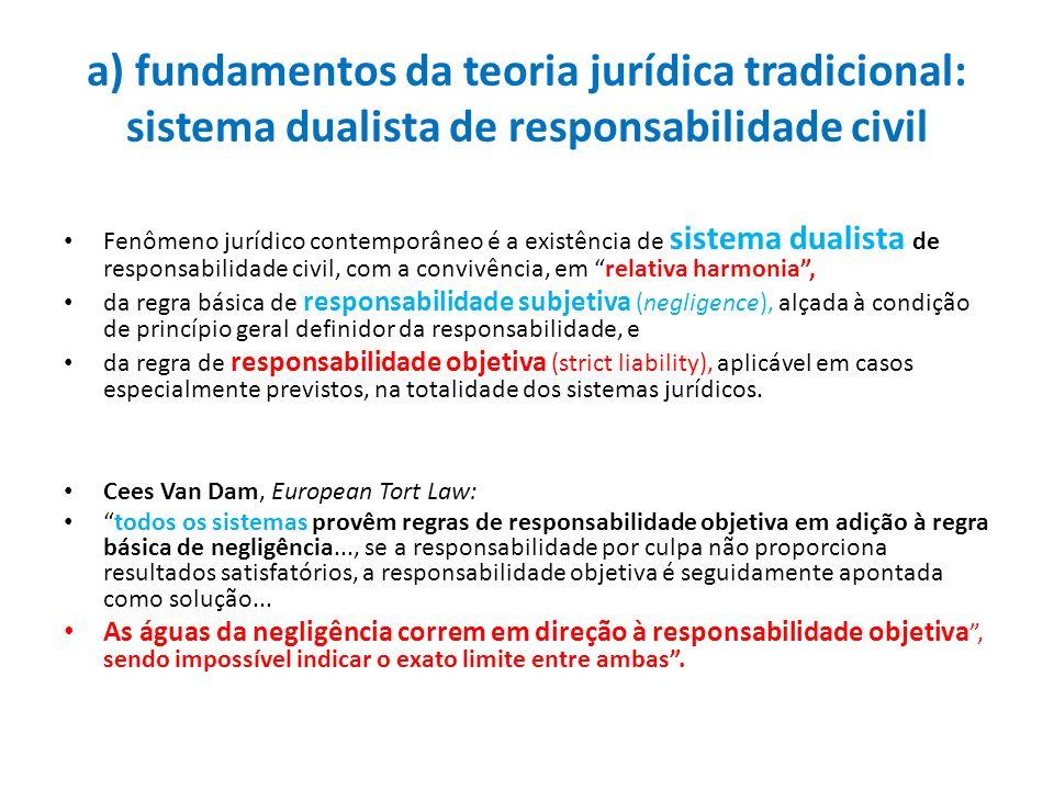 a) fundamentos da teoria jurídica tradicional: sistema dualista de responsabilidade civil Fenômeno jurídico contemporâneo é a existência de sistema du