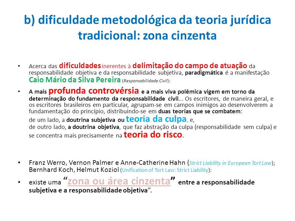 b) dificuldade metodológica da teoria jurídica tradicional: zona cinzenta Acerca das dificuldades inerentes à delimitação do campo de atuação da respo