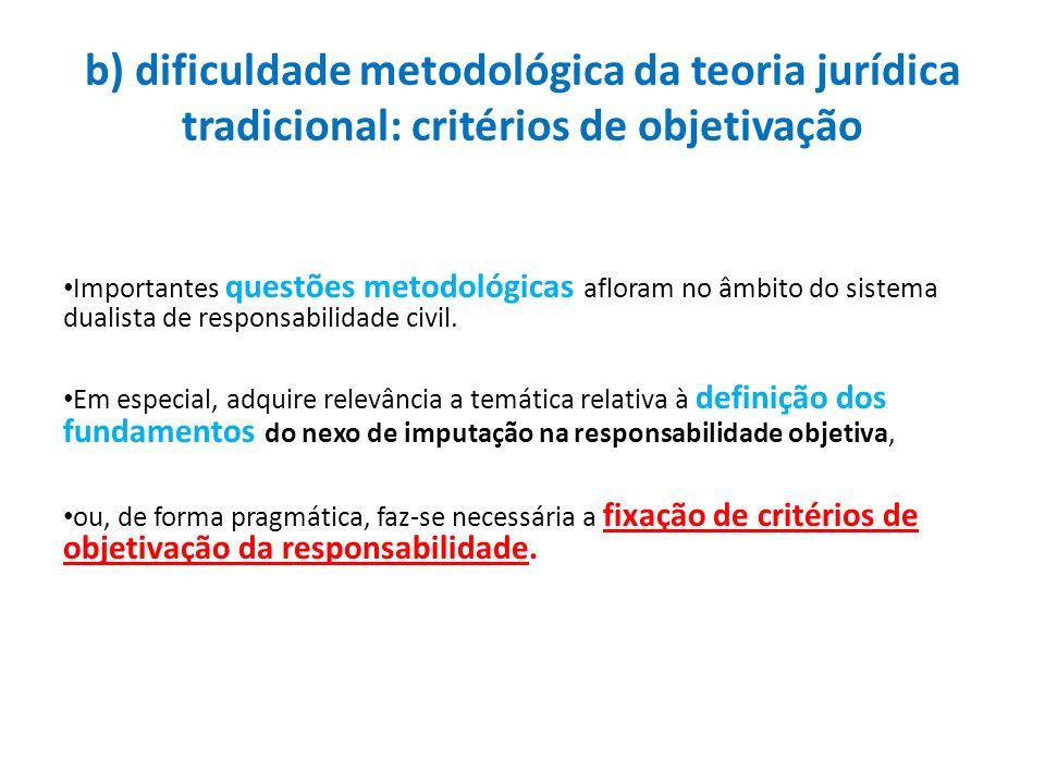 b) dificuldade metodológica da teoria jurídica tradicional: critérios de objetivação Importantes questões metodológicas afloram no âmbito do sistema d