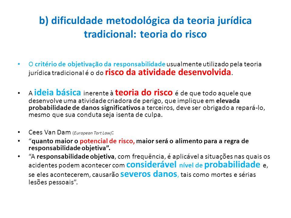 b) dificuldade metodológica da teoria jurídica tradicional: teoria do risco O critério de objetivação da responsabilidade usualmente utilizado pela te