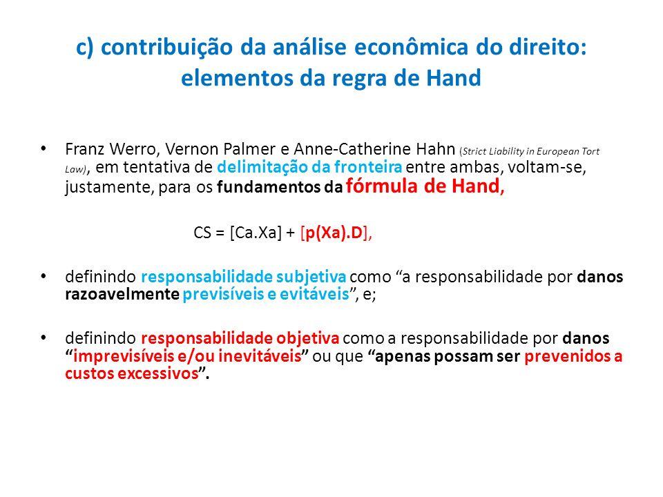 c) contribuição da análise econômica do direito: elementos da regra de Hand Franz Werro, Vernon Palmer e Anne-Catherine Hahn (Strict Liability in Euro