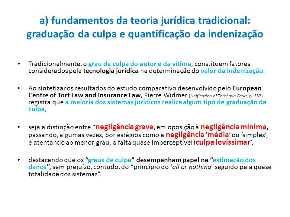 a) fundamentos da teoria jurídica tradicional: graduação da culpa e quantificação da indenização Tradicionalmente, o grau de culpa do autor e da vítim