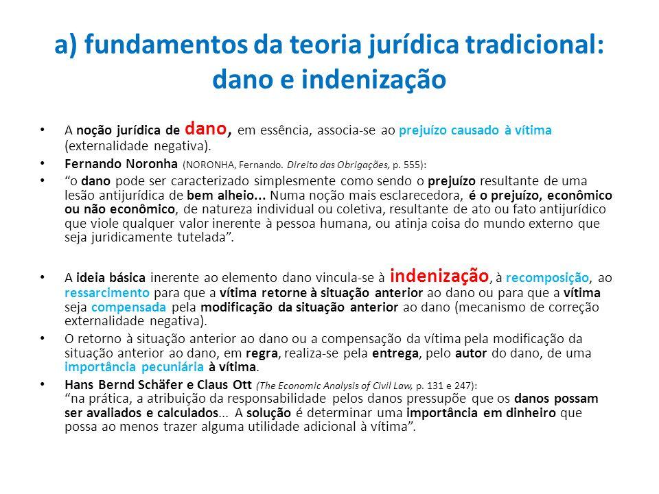a) fundamentos da teoria jurídica tradicional: dano e indenização A noção jurídica de dano, em essência, associa-se ao prejuízo causado à vítima (exte