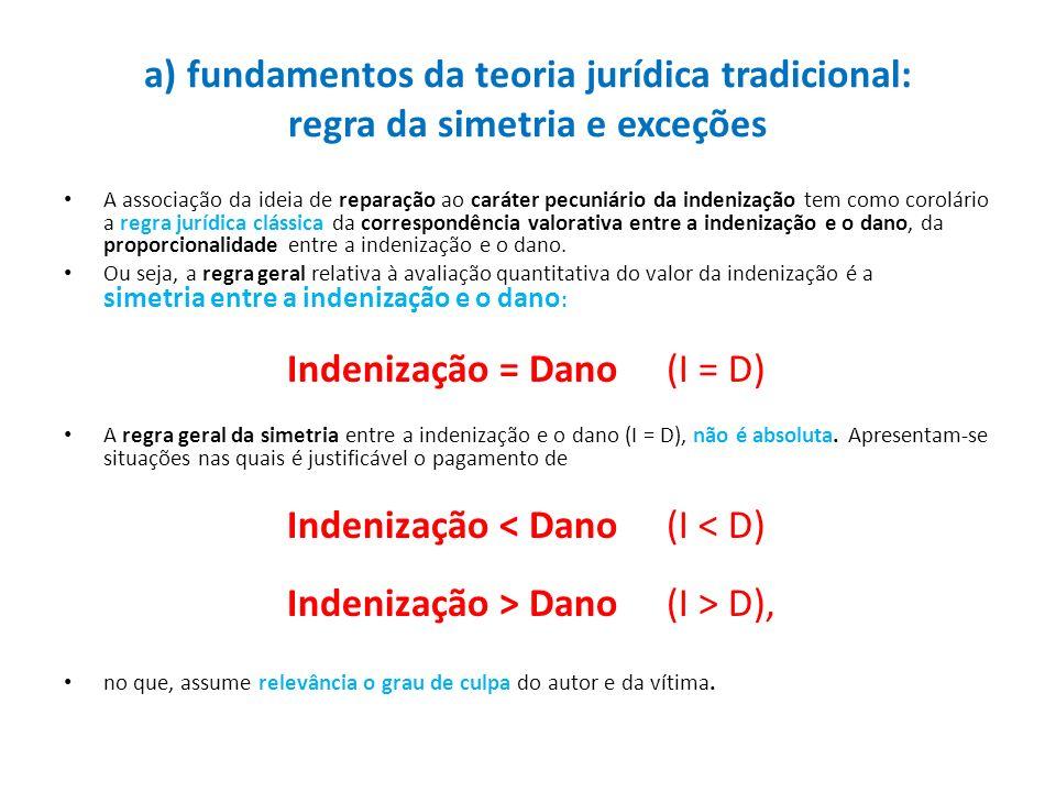 a) fundamentos da teoria jurídica tradicional: regra da simetria e exceções A associação da ideia de reparação ao caráter pecuniário da indenização te