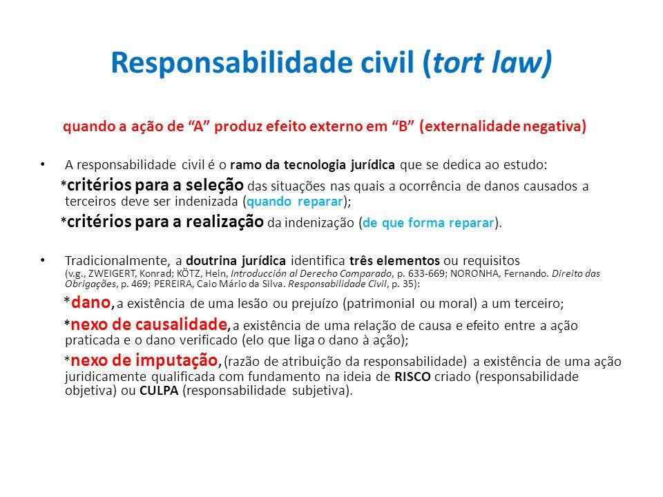 Responsabilidade civil (tort law) quando a ação de A produz efeito externo em B (externalidade negativa) A responsabilidade civil é o ramo da tecnolog