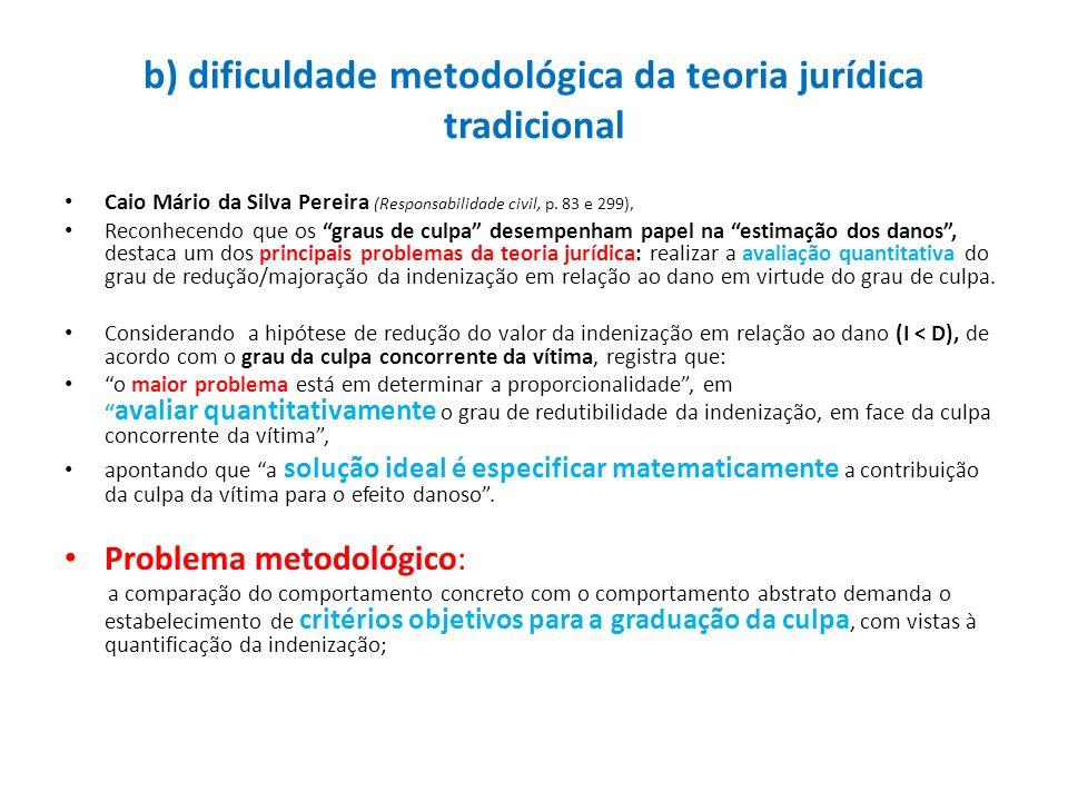 b) dificuldade metodológica da teoria jurídica tradicional Caio Mário da Silva Pereira (Responsabilidade civil, p. 83 e 299), Reconhecendo que os grau