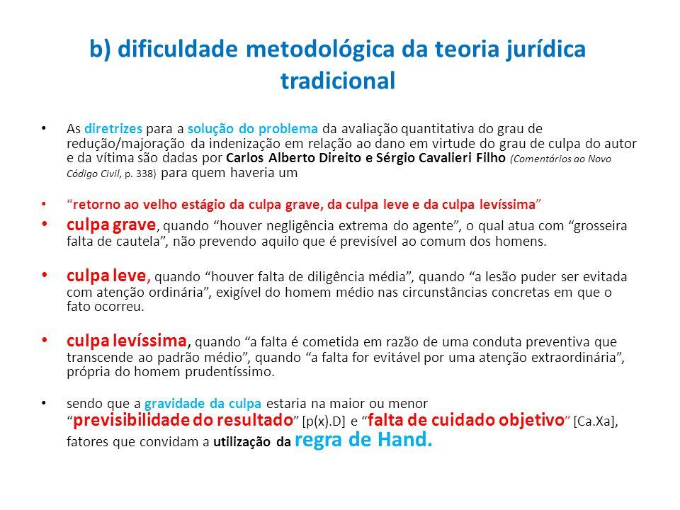 b) dificuldade metodológica da teoria jurídica tradicional As diretrizes para a solução do problema da avaliação quantitativa do grau de redução/major