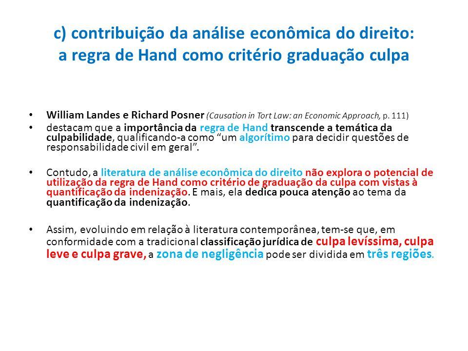 c) contribuição da análise econômica do direito: a regra de Hand como critério graduação culpa William Landes e Richard Posner (Causation in Tort Law: