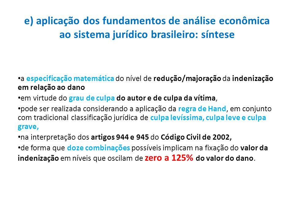 e) aplicação dos fundamentos de análise econômica ao sistema jurídico brasileiro: síntese a especificação matemática do nível de redução/majoração da