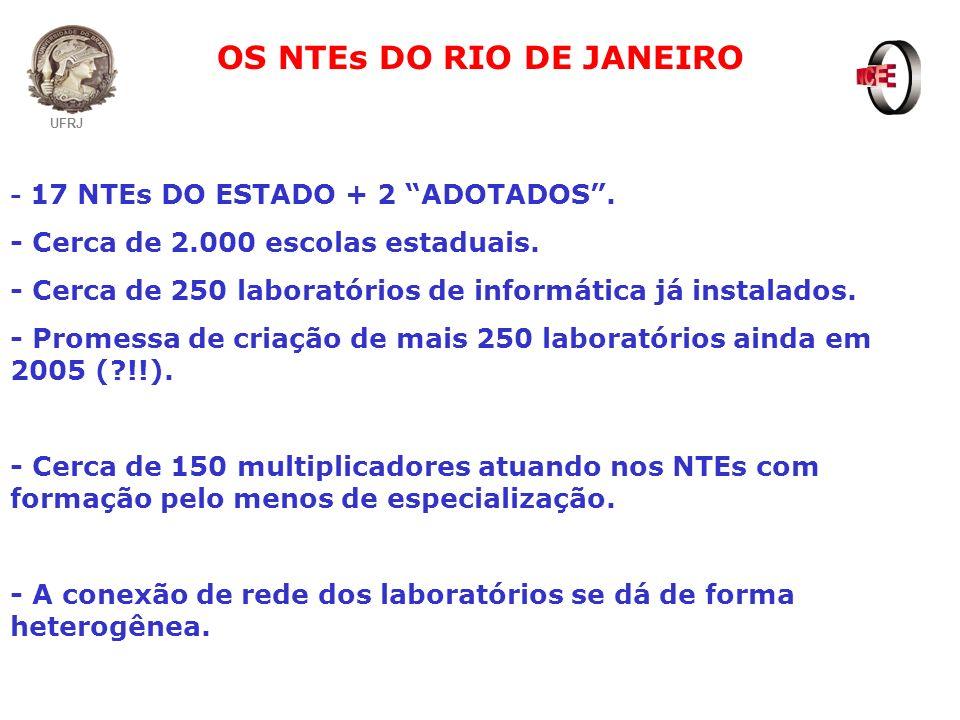 UFRJ OS NTEs DO RIO DE JANEIRO - 17 NTEs DO ESTADO + 2 ADOTADOS. - Cerca de 2.000 escolas estaduais. - Cerca de 250 laboratórios de informática já ins