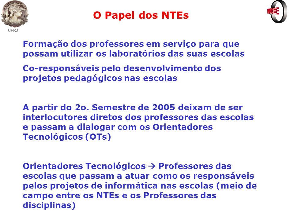 UFRJ O Papel dos NTEs Formação dos professores em serviço para que possam utilizar os laboratórios das suas escolas Co-responsáveis pelo desenvolvimen