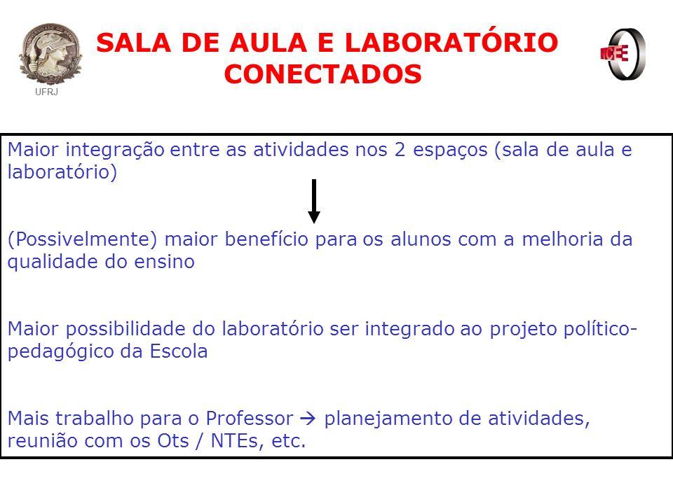 UFRJ SALA DE AULA E LABORATÓRIO CONECTADOS Maior integração entre as atividades nos 2 espaços (sala de aula e laboratório) (Possivelmente) maior benef