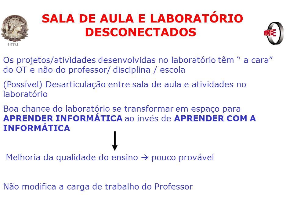 UFRJ SALA DE AULA E LABORATÓRIO DESCONECTADOS Os projetos/atividades desenvolvidas no laboratório têm a cara do OT e não do professor/ disciplina / es