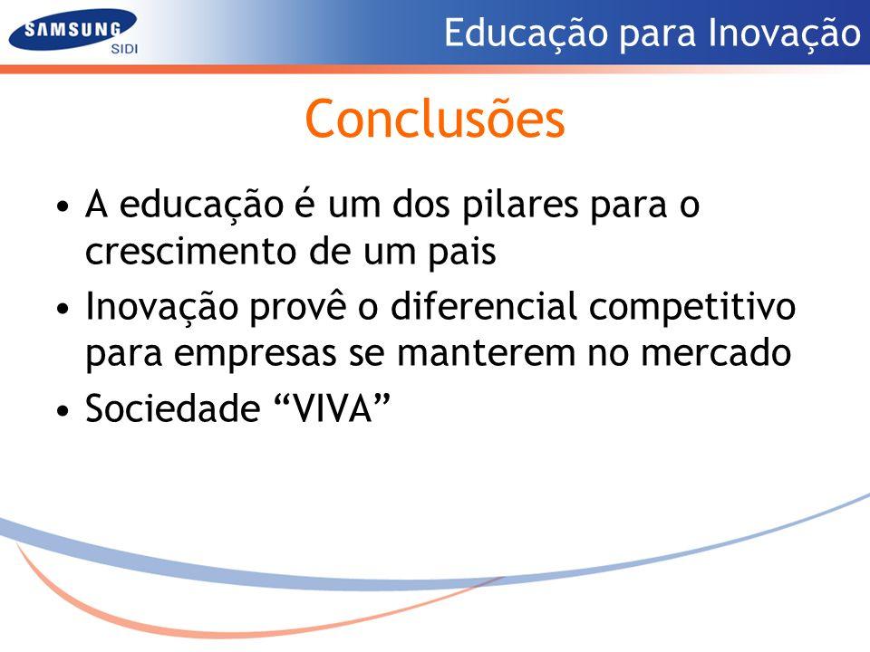 Educação para Inovação Conclusões A educação é um dos pilares para o crescimento de um pais Inovação provê o diferencial competitivo para empresas se