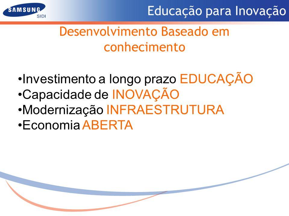 Educação para Inovação Desenvolvimento Baseado em conhecimento Investimento a longo prazo EDUCAÇÃO Capacidade de INOVAÇÃO Modernização INFRAESTRUTURA