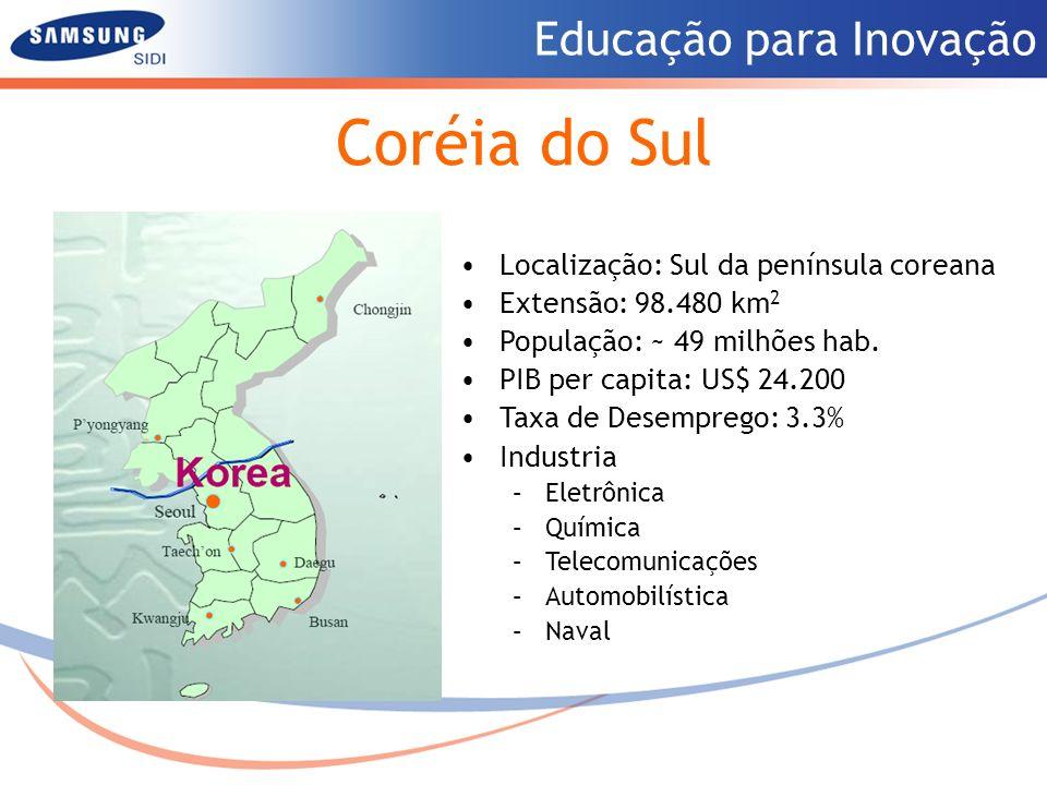 Educação para Inovação Coréia do Sul Localização: Sul da península coreana Extensão: 98.480 km 2 População: ~ 49 milhões hab. PIB per capita: US$ 24.2