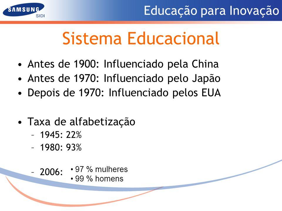 Educação para Inovação Sistema Educacional Antes de 1900: Influenciado pela China Antes de 1970: Influenciado pelo Japão Depois de 1970: Influenciado
