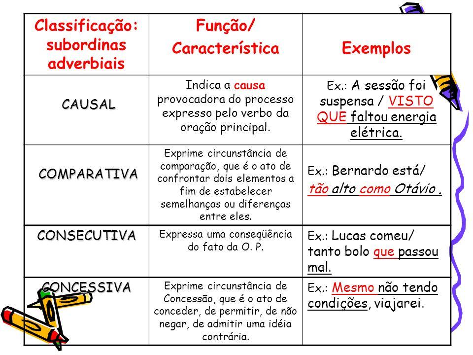 Classificação: subordinas adverbiais Função/ CaracterísticaExemplos CAUSAL CAUSAL Indica a causa provocadora do processo expresso pelo verbo da oração