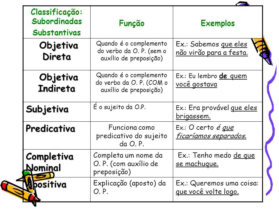 Classificação: Subordinadas Substantivas FunçãoExemplos Objetiva Direta Objetiva Direta Quando é o complemento do verbo da O. P. (sem o auxílio de pre