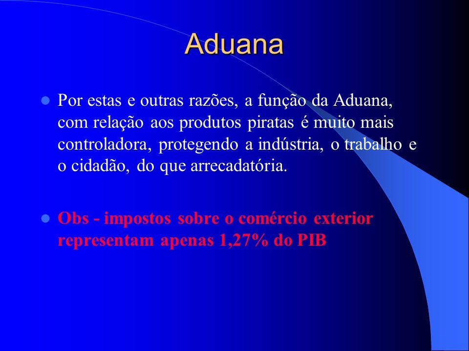 Aduana Por estas e outras razões, a função da Aduana, com relação aos produtos piratas é muito mais controladora, protegendo a indústria, o trabalho e