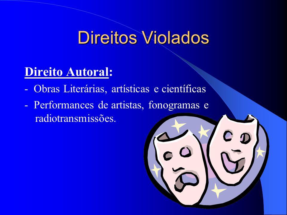 Direitos Violados Direito Autoral: - Obras Literárias, artísticas e científicas - Performances de artistas, fonogramas e radiotransmissões.