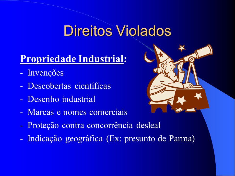 Direitos Violados Propriedade Industrial: - Invenções - Descobertas científicas - Desenho industrial - Marcas e nomes comerciais - Proteção contra con
