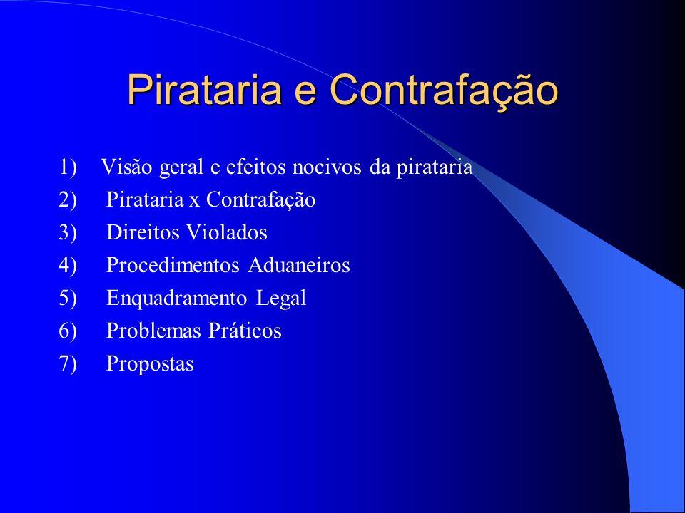 Pirataria e Contrafação 1) Visão geral e efeitos nocivos da pirataria 2) Pirataria x Contrafação 3) Direitos Violados 4) Procedimentos Aduaneiros 5) E