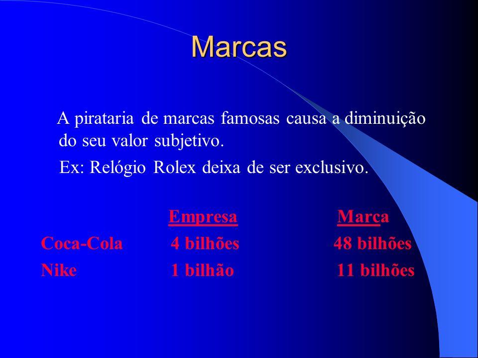 Marcas A pirataria de marcas famosas causa a diminuição do seu valor subjetivo. Ex: Relógio Rolex deixa de ser exclusivo. Empresa Marca Coca-Cola 4 bi
