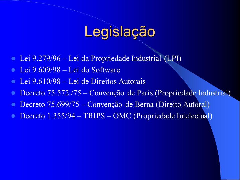 Legislação Lei 9.279/96 – Lei da Propriedade Industrial (LPI) Lei 9.609/98 – Lei do Software Lei 9.610/98 – Lei de Direitos Autorais Decreto 75.572 /7