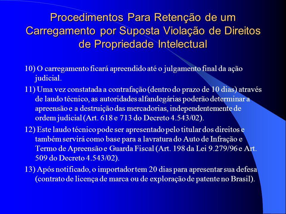 Procedimentos Para Retenção de um Carregamento por Suposta Violação de Direitos de Propriedade Intelectual 10) O carregamento ficará apreendido até o
