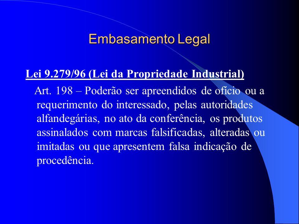 Embasamento Legal Lei 9.279/96 (Lei da Propriedade Industrial) Art. 198 – Poderão ser apreendidos de ofício ou a requerimento do interessado, pelas au