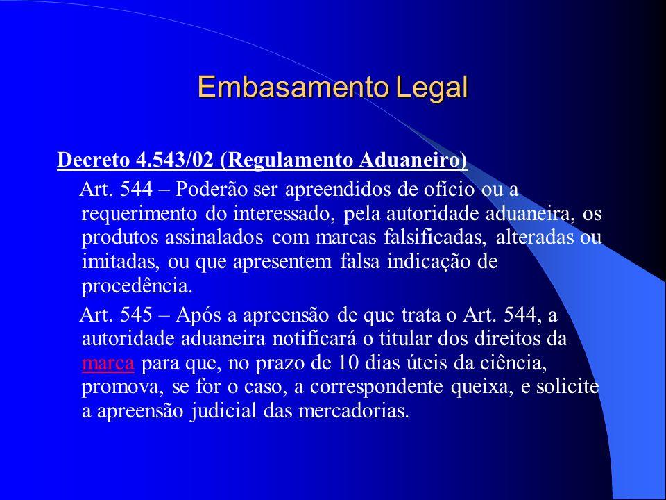Embasamento Legal Decreto 4.543/02 (Regulamento Aduaneiro) Art. 544 – Poderão ser apreendidos de ofício ou a requerimento do interessado, pela autorid