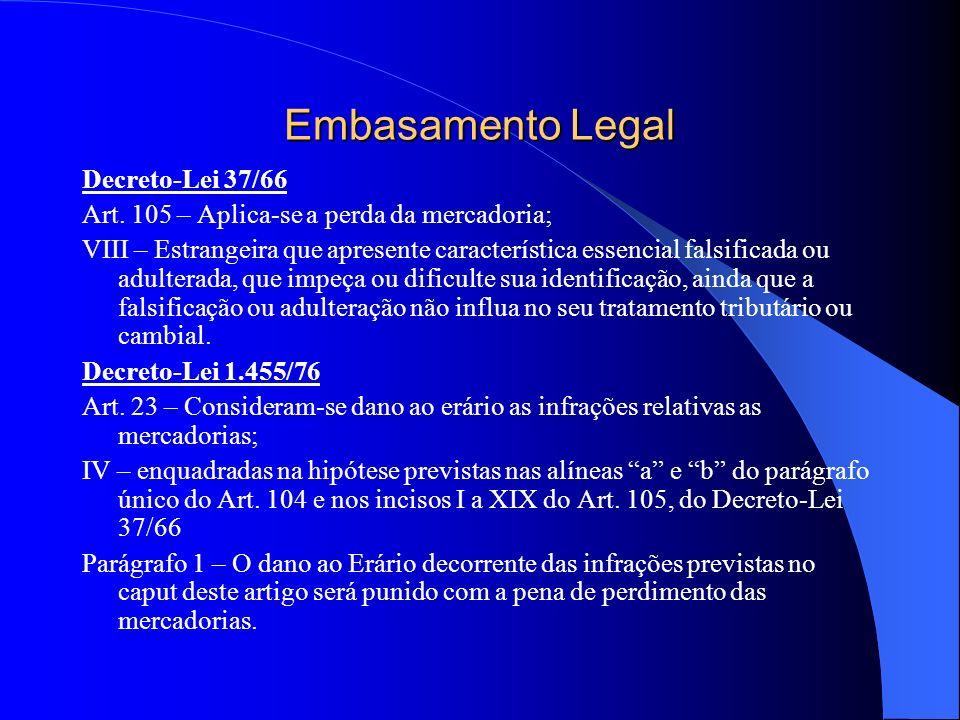 Embasamento Legal Decreto-Lei 37/66 Art. 105 – Aplica-se a perda da mercadoria; VIII – Estrangeira que apresente característica essencial falsificada