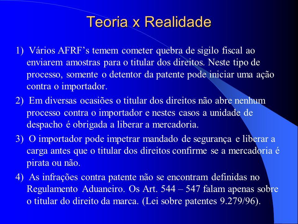 Teoria x Realidade 1) Vários AFRFs temem cometer quebra de sigilo fiscal ao enviarem amostras para o titular dos direitos. Neste tipo de processo, som