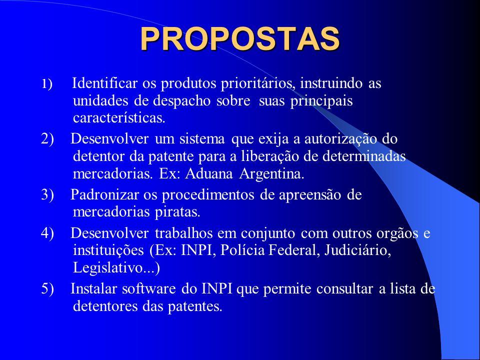 PROPOSTAS 1) Identificar os produtos prioritários, instruindo as unidades de despacho sobre suas principais características. 2) Desenvolver um sistema