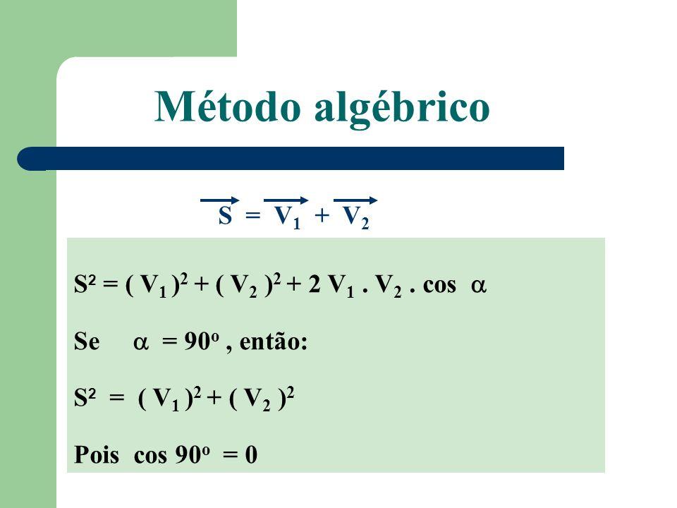 S = V 1 + V 2 Método algébrico S 2 = ( V 1 ) 2 + ( V 2 ) 2 + 2 V 1. V 2. cos Se = 90 o, então: S 2 = ( V 1 ) 2 + ( V 2 ) 2 Pois cos 90 o = 0