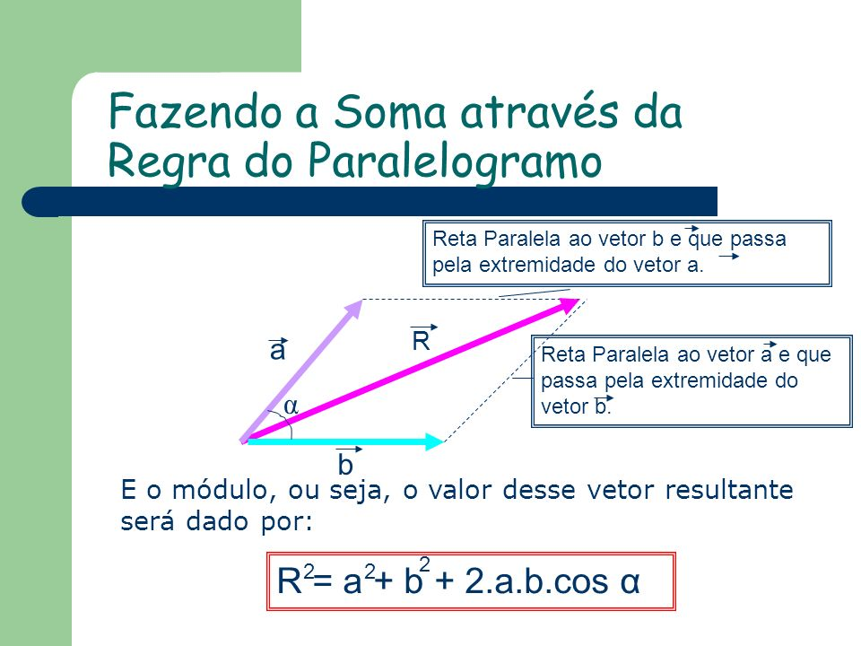 Fazendo a Soma através da Regra do Paralelogramo R a b α E o módulo, ou seja, o valor desse vetor resultante será dado por: R = a + b + 2.a.b.cos α 22