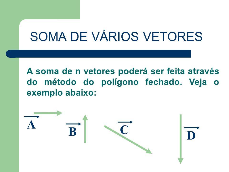 SOMA DE VÁRIOS VETORES A soma de n vetores poderá ser feita através do método do polígono fechado. Veja o exemplo abaixo: C A B D