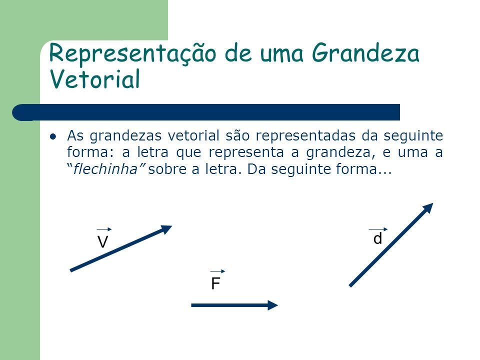 Representação de uma Grandeza Vetorial As grandezas vetorial são representadas da seguinte forma: a letra que representa a grandeza, e uma aflechinha