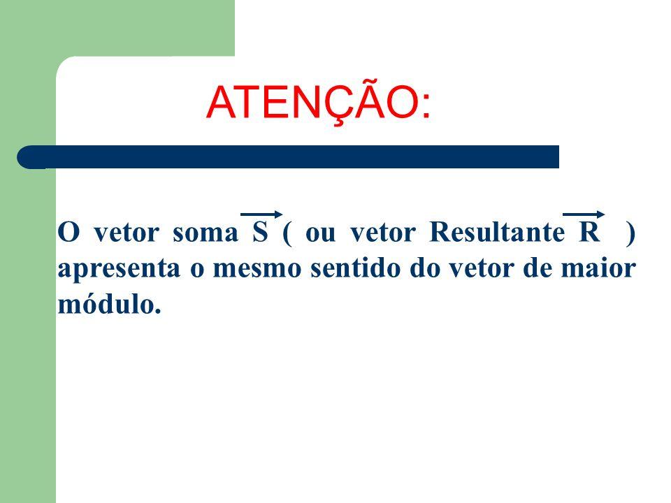 O vetor soma S ( ou vetor Resultante R ) apresenta o mesmo sentido do vetor de maior módulo. ATENÇÃO: