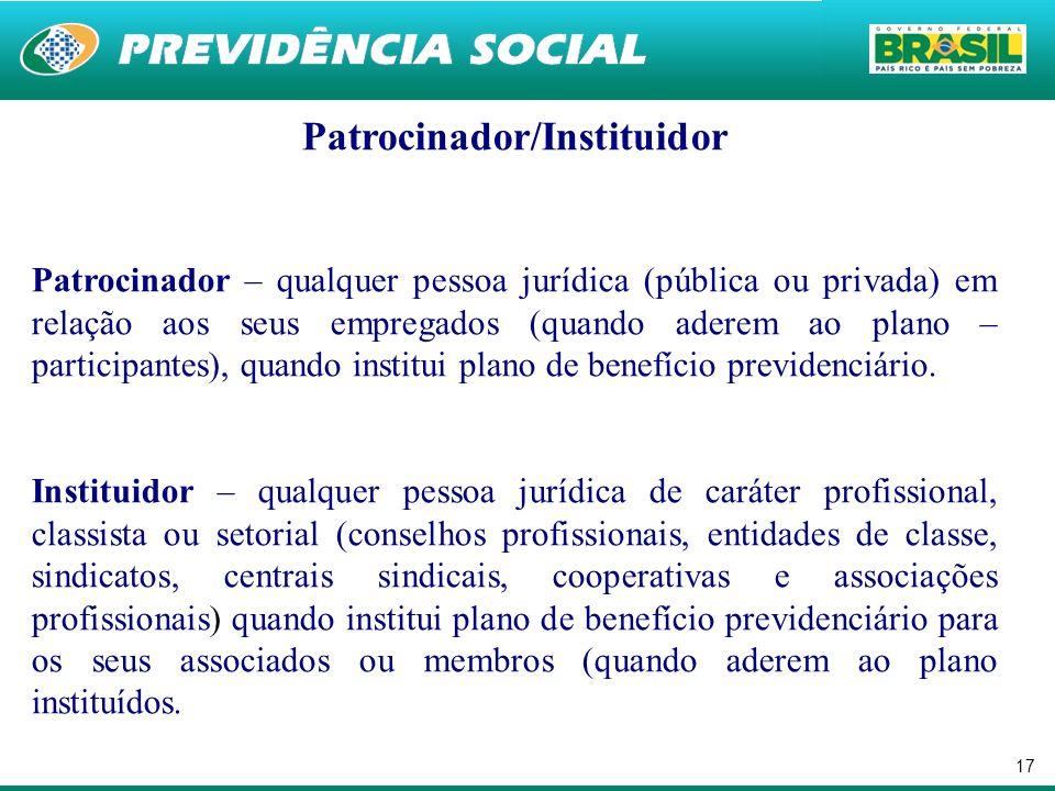 17 Patrocinador/Instituidor Patrocinador – qualquer pessoa jurídica (pública ou privada) em relação aos seus empregados (quando aderem ao plano – participantes), quando institui plano de benefício previdenciário.