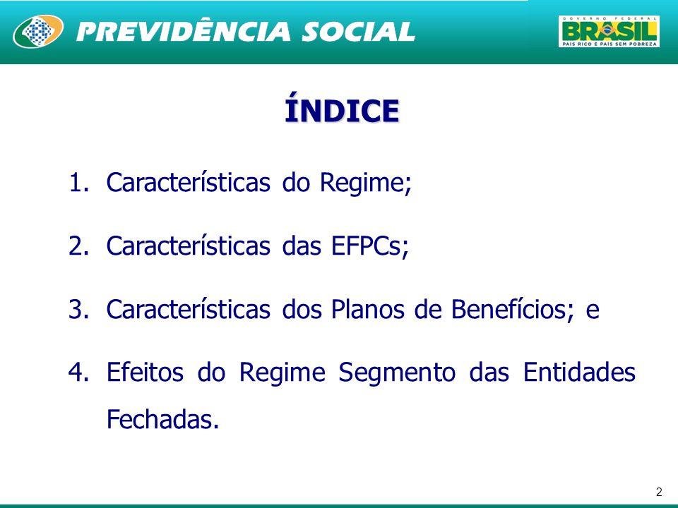 2 1.Características do Regime; 2.Características das EFPCs; 3.Características dos Planos de Benefícios; e 4.Efeitos do Regime Segmento das Entidades Fechadas.